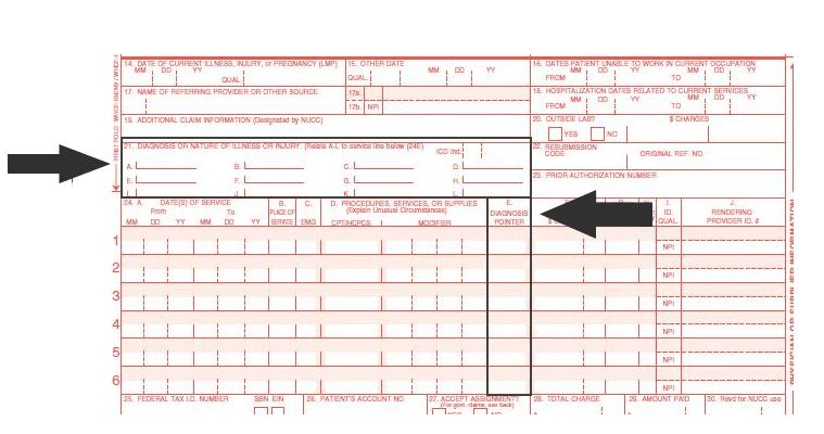 CMS1500 Form: 12 Dx Codes Per Claim Clarification - STI